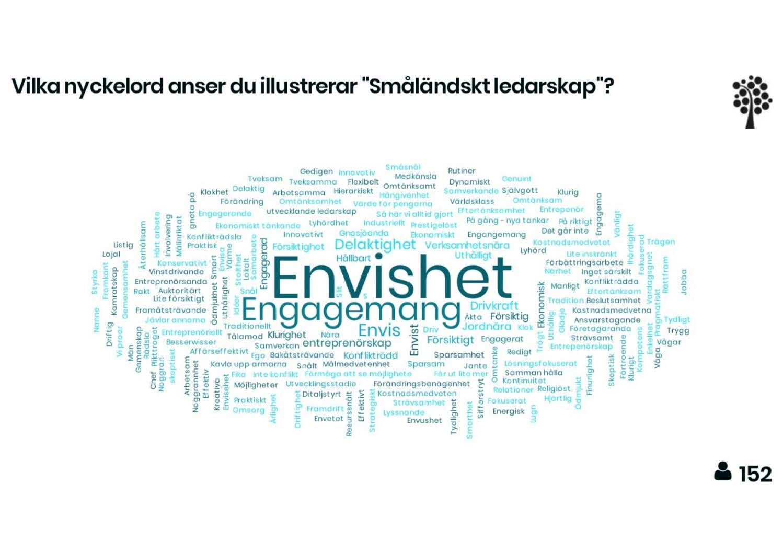 Vad som symboliserar småländskt ledarskap, enligt publiken